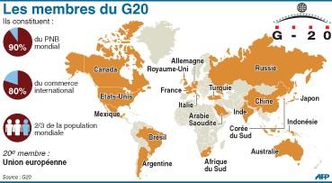 Les membres du G20